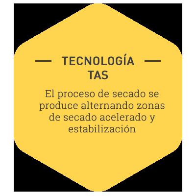 Tecnologia TAS